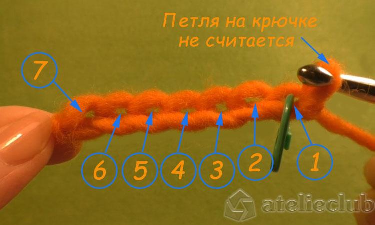 Raspolozhenie_petel Как вязать столбики с накидом и без накида